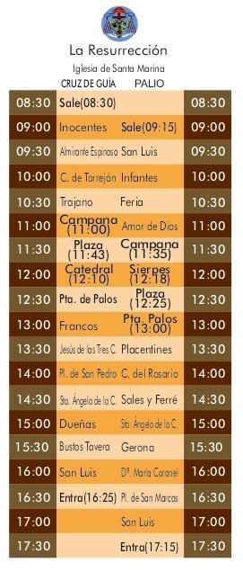 Programa Domingo de Resurrección Semana Santa Sevilla 2021