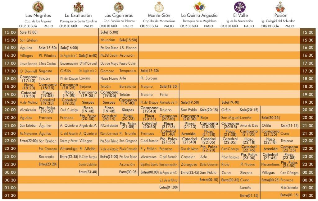 Programa Jueves Santo Semana Santa Sevilla 2021
